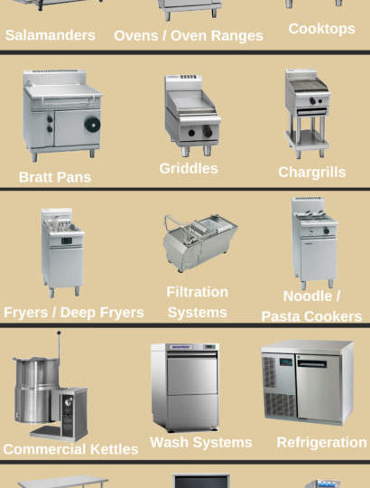 Visual Assets Archives Used Commercial Kitchen Equipment
