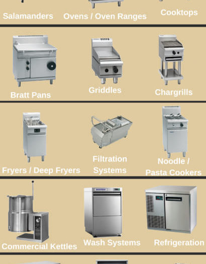 Infographic Commercial Kitchen Equipment Buying Guide